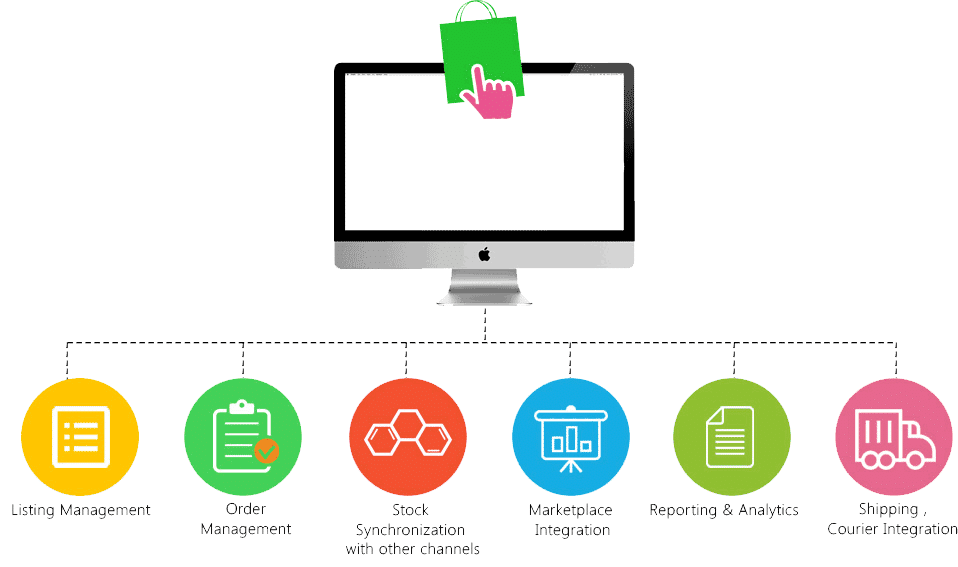 FullprofitWeb-prestashop