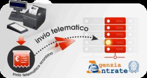Scontrino-telematico_EpsonFp80